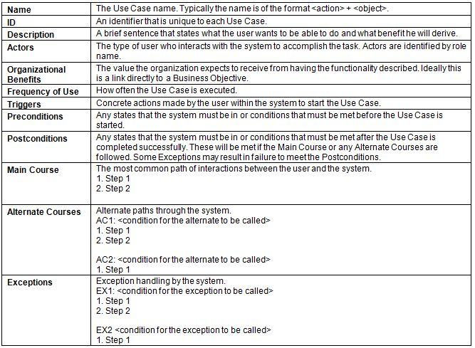 Use cases requirements template for Use case narrative template doc